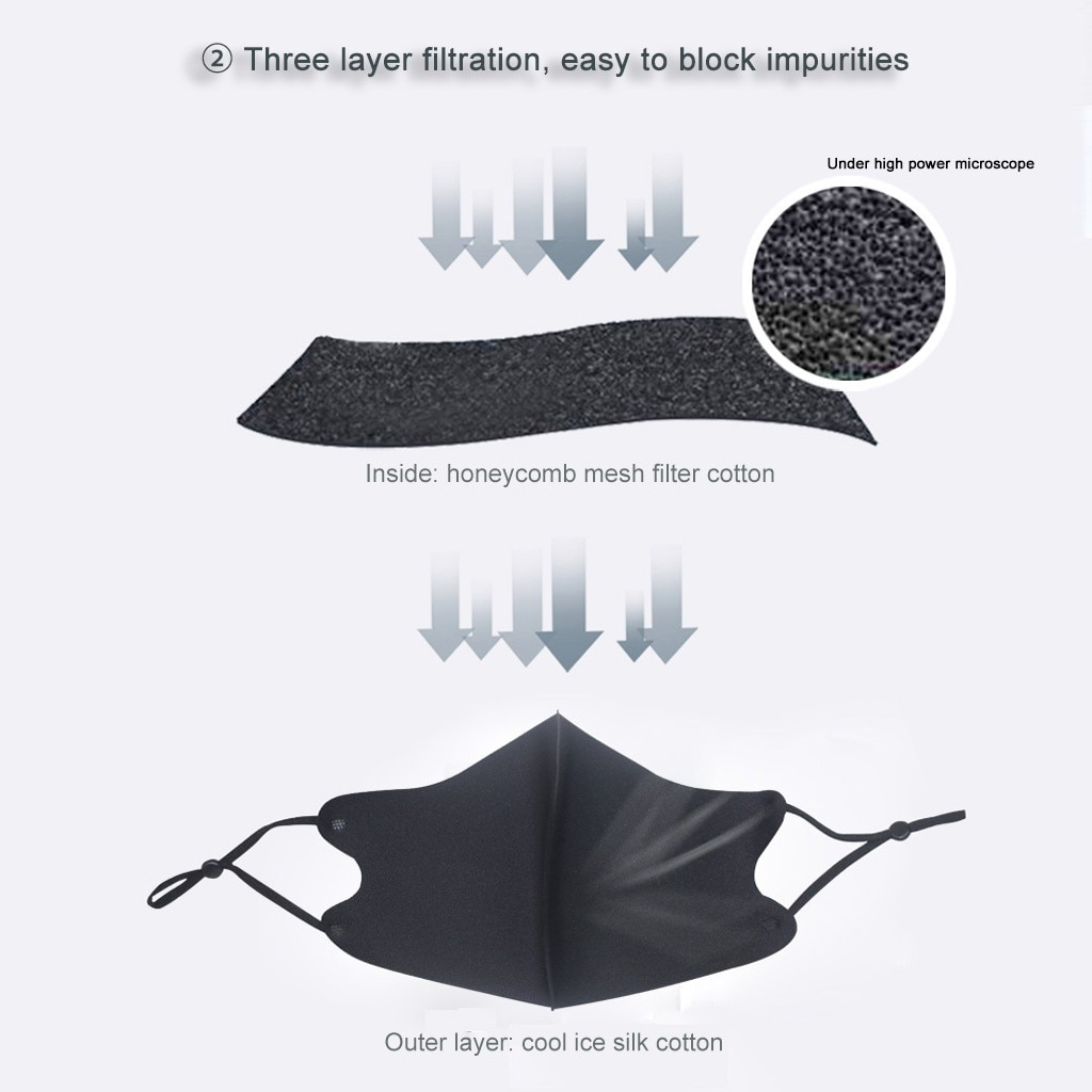 Anti Dust Facemask Ice Silk Cotton Washable Reuse Face Mask Activated Carbon PM2.5 Outdoor Cycling Mouth Mask Mascarillas Masque
