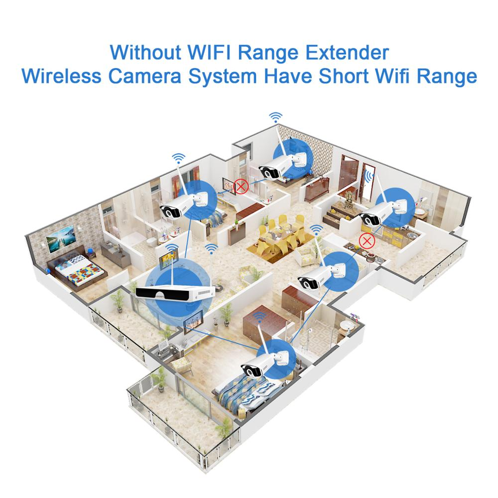 IPC Router WIFI Range Extender for Jooan Wireless Security Camera System enlarge