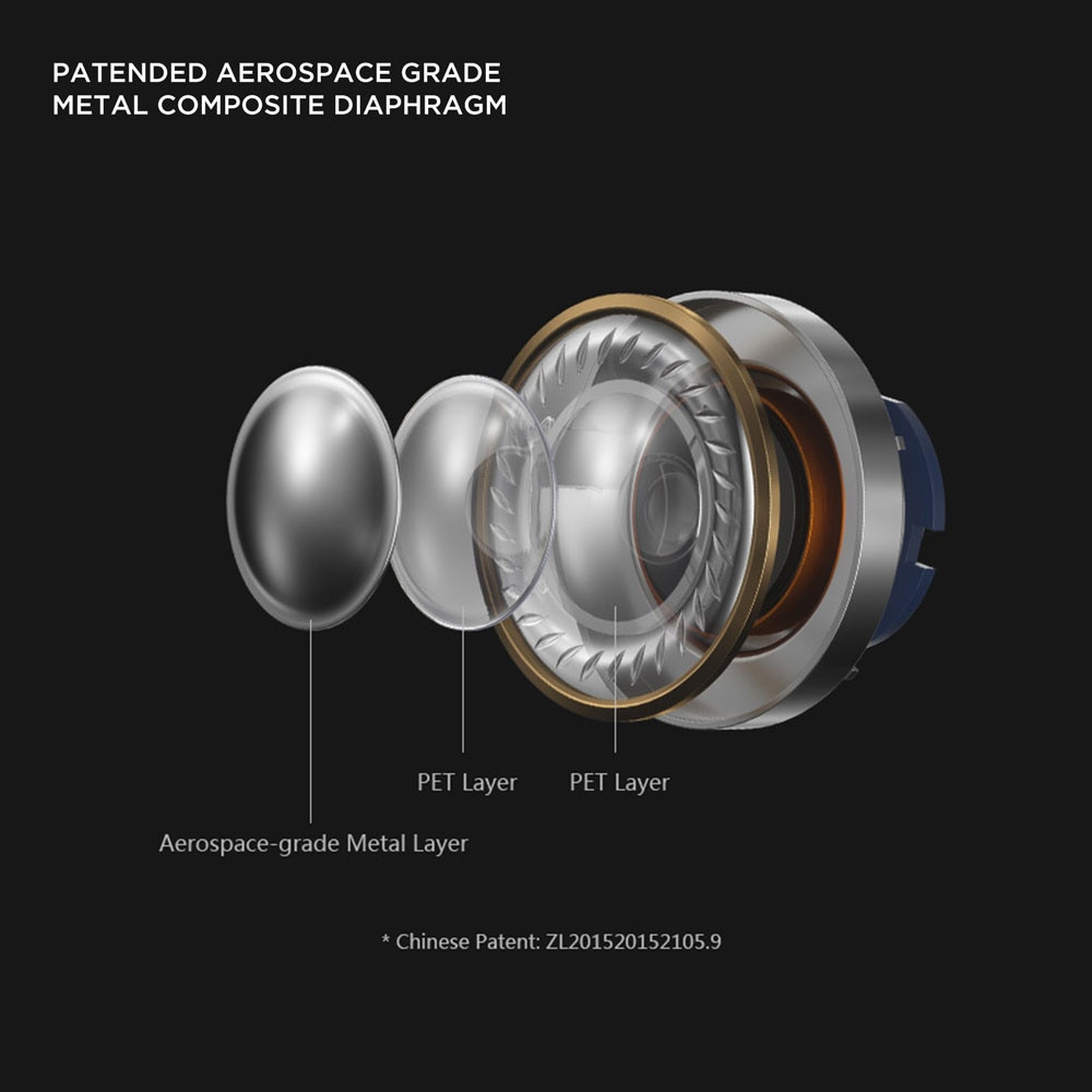 Headphones LDAC High-Resolution Wireless Sound Quality Isolation of Environmental Noise Triple Driver in-Ear Gamer Headset enlarge