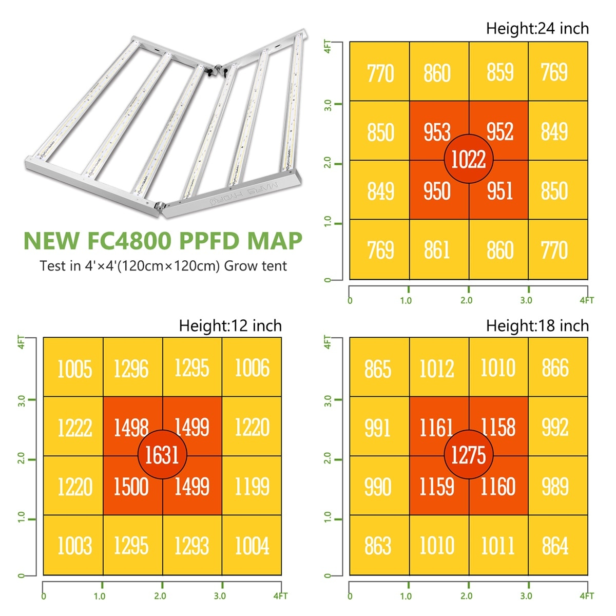 Mars Hydro FC 3000  4800 6500 Sunlike Led Grow Light Dimmable Full Spectrum Samsung LM301D Chips For Indoor Hydroponics Plants enlarge