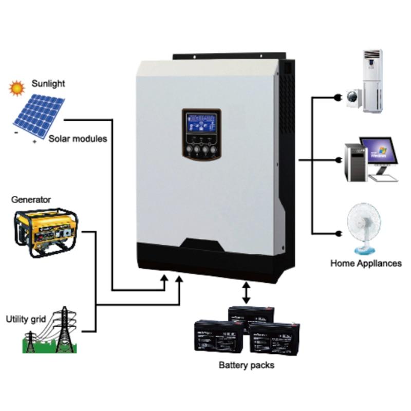 Inversor de conexión a red Solar 5000W 48V80A MPPT inversor híbrido Solar 5KW 220V inversor de onda sinusoidal pura