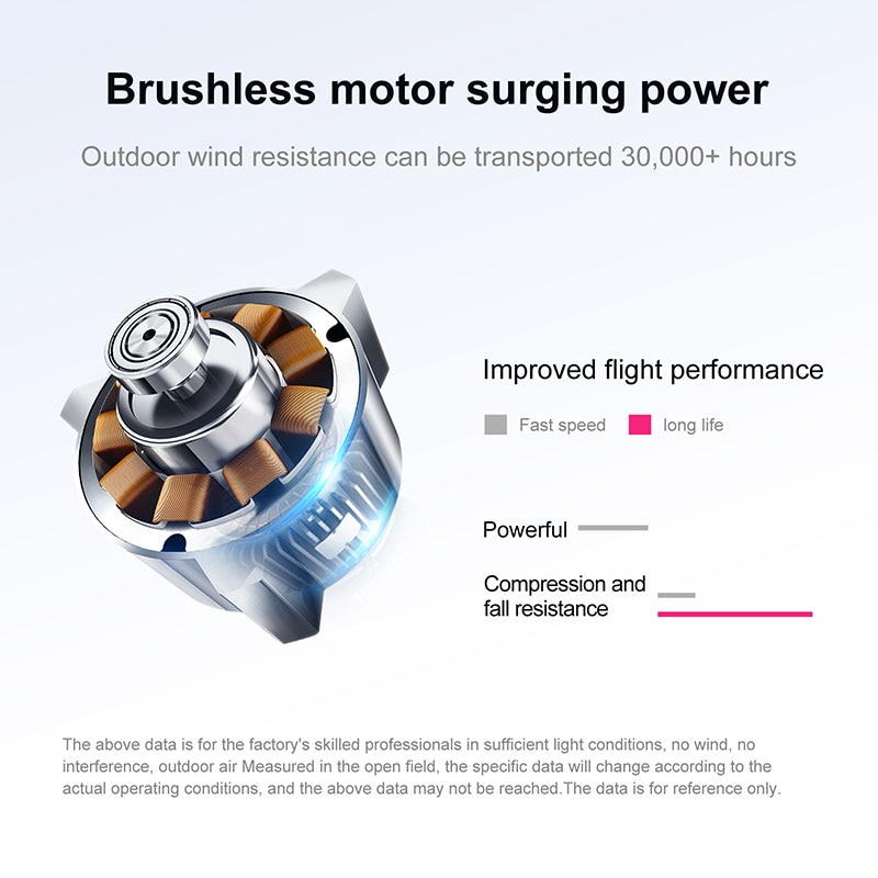 S106 GPS Drone 4K/6K/8K Professional Dual Camera 5G WIFI FPV Dron Aerial Photography Brushless Motor Quadcopter RC Distance1200M enlarge