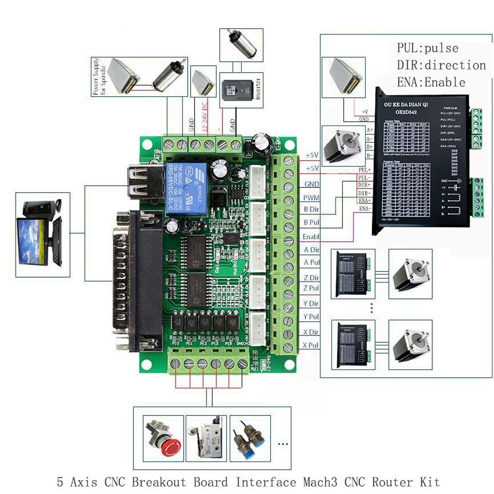 Interface de carte de dérivation   5 axes, avec câble USB pour moteur Stepper, pilote de carte MACH3, commande de Port parallèle 1 pièce