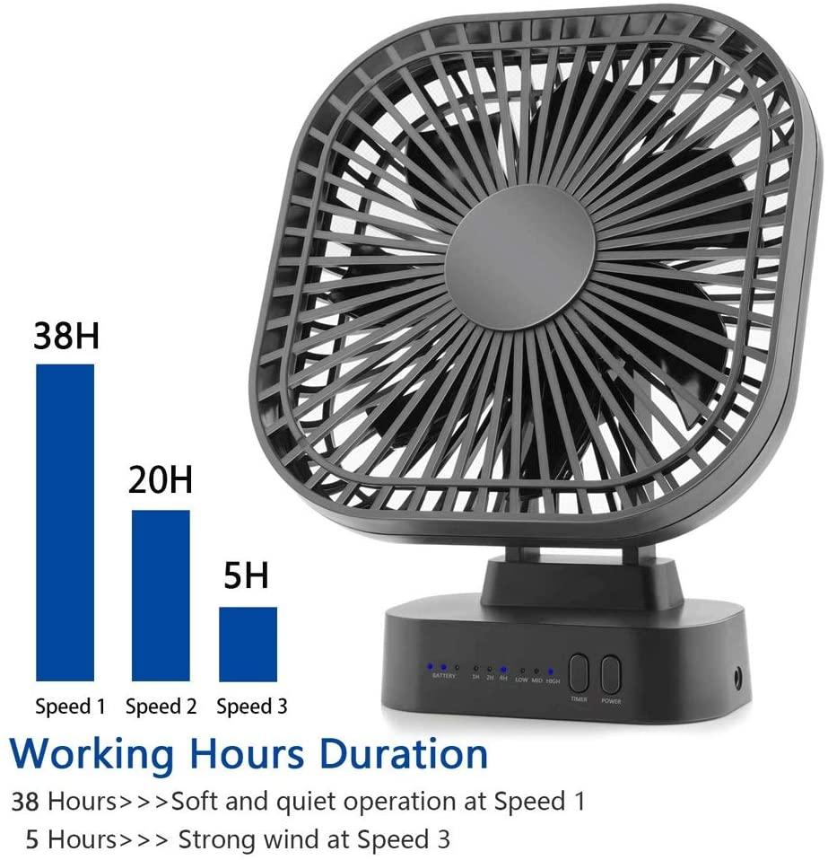 Mini USB Fan Rechargeable Battery Fan with Timer Strong Wind 3 Speed 7 Fan Leaf Desktop Portable Quiet Office Camping Outdoor