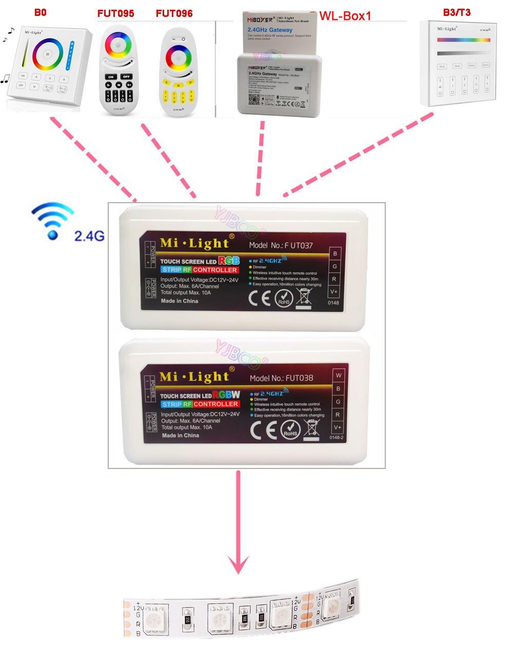 Miboxer FUT038 2,4G Panel inteligente de brillo de 4 zonas WL-Box1 controlador inteligente WiFi iBox RGB/RGBW, tira de luces led, atenuador remoto