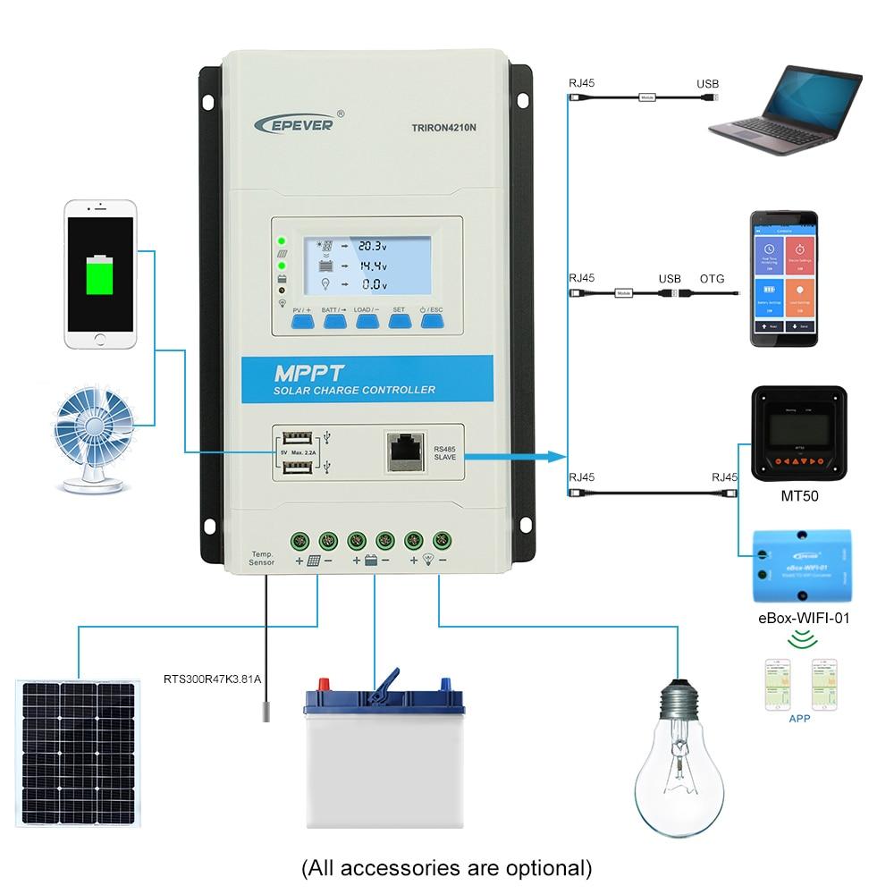 EPever Multi-function Modular 40A 12V/24V MPPT  Solar Charge discharge controller With Max PV Input 100V 150V TRIRON4210N 4215N enlarge