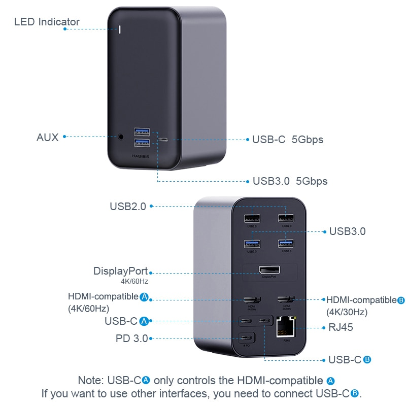 Hagibis USB C Docking Station Triple display Type C to 4K HDMI-compatible VGA DP USB 3.0 HUB RJ45 3.5mm PD for PC Windows MacOS