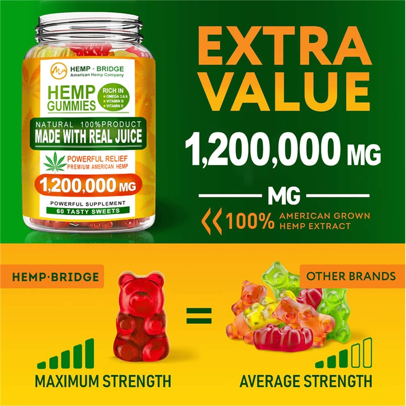 Minch Hemp Gummies 1200000MG CBD Gummies Vitamins B/E Blend Relieve Stress & Anxiety Relief For Better Sleep
