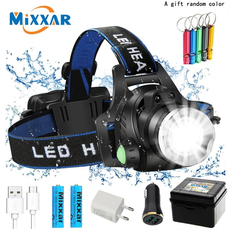 AliExpress - LED Headlamp High Lumens Zoomable dropshipping Headlight Waterproof Head Torch flashlight Head Lamp Fishing Hunting Camping Lamp