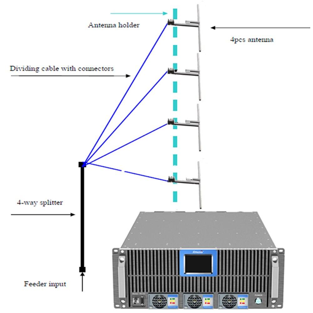 FMUSER 0- 5KW /5000W Estação de Transmissão de Rádio FM Transmitter FM 4U + Antena + 60 4BAY DV2 m 7/8 Kit Cabo Capa 50-60km