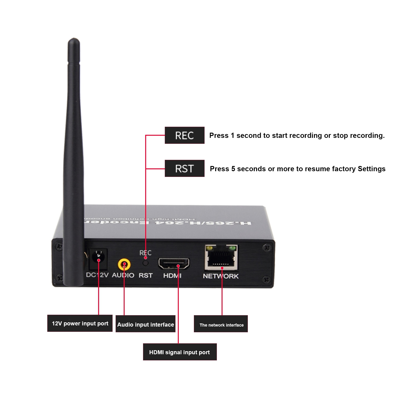 H.265 H.264 HDMI Video Audio Wifi Encoder Iptvs Rtsp Rtmp Onvif HDMI Encoder H265 for Live Streaming Broadcast(EU Plug) enlarge