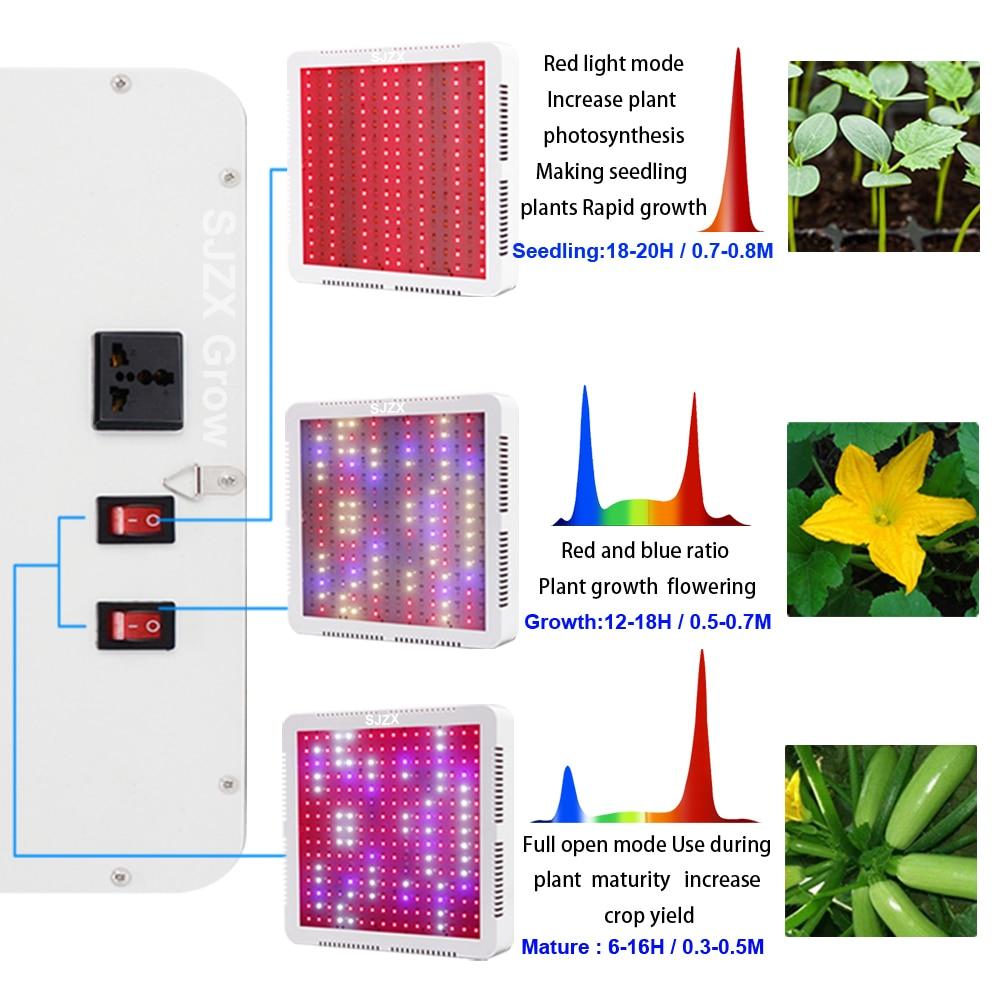 Led Grow Light  Full Spectrum Plant Growth Seedling Cultivation Flower Greenhouse Tent  Vegetables Fruit For Grow Tent enlarge