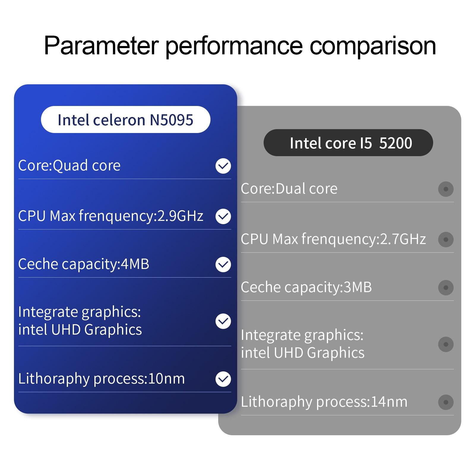 14.1 Inch N5095 Notebook 12GB Laptop Backlit Keyboard FHD 1920x1080 Windows 10 Pro Apollo 5G Dual Wifi Computer PC Slim Netbook