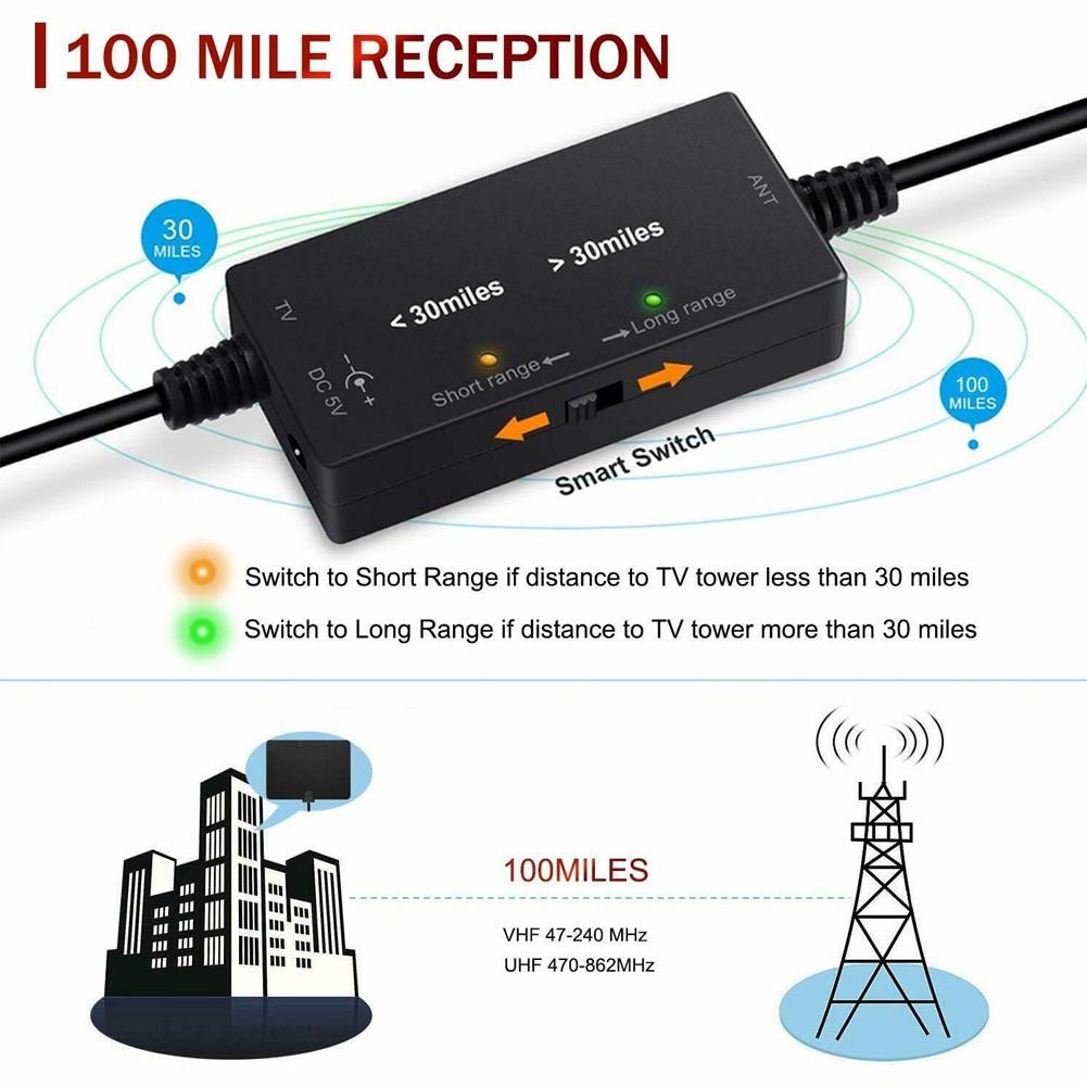 HDTV-receptor amplificador de señal con 210 millas, 4K, 1080P, Freeview potenciador de señal, USB, Cable coaxial aéreo transparente, antena de TV para interior de 5v