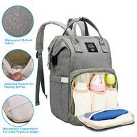 Рюкзак для кормящих мам #4