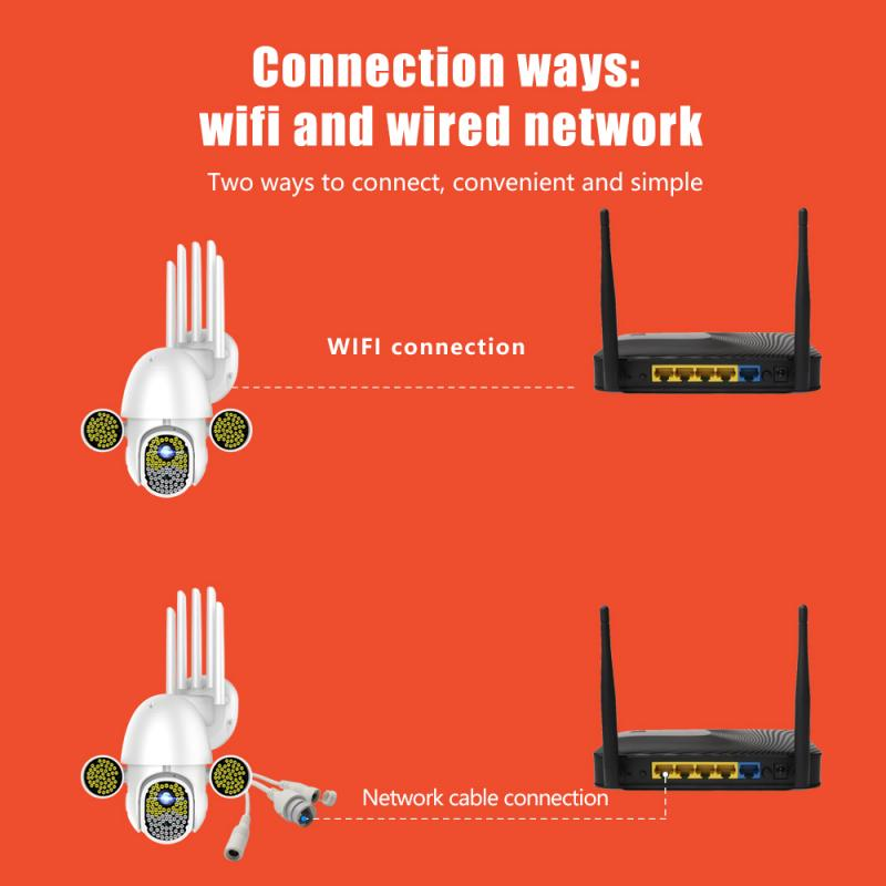 172 LEDs 1080P Camera HD IP Security WiFi CCTV PTZ IR Speed Outdoor Waterproof  Wireless Wifi Camera Consumer Camcorders