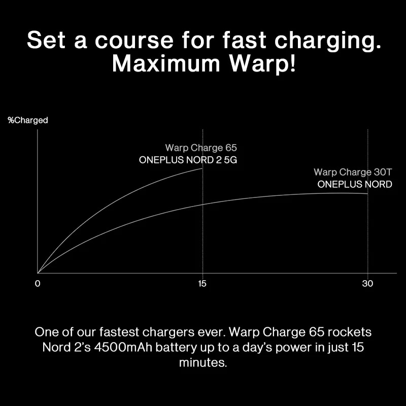 2021 Global Version OnePlus Nord 2 5G Smartphone MediaTek Dimensity 1200-AI 50MP AI Camera Warp Charge 65 Nord2 Mobile Phone enlarge