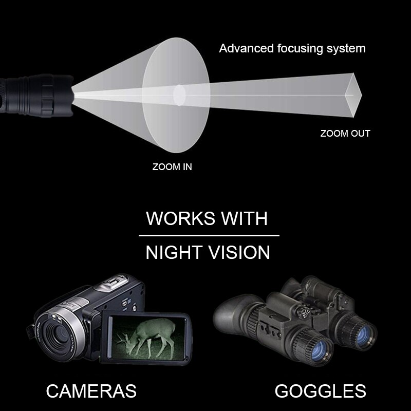 T50 Zoomable Infrared Flashlight Hunting Torch 850nm IR Night Vision illuminator+Rifle Scope Mount+Switch+2*18650+USB Charger enlarge
