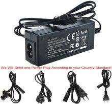Zasilanie prądem zmiennym Adapter ładowarka do sony AC-L10, AC-L10A, AC-L10B, AC-L10C, AC-L15, AC-L15A, AC-L15B, AC-L15C, AC-L100, AC-L100C