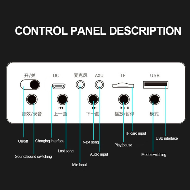Newsmine A113 Outdoor Speaker Bluetooth Remote Controller Wireless Portable Square Dual Microphone Party Recording TF Subwoofer enlarge