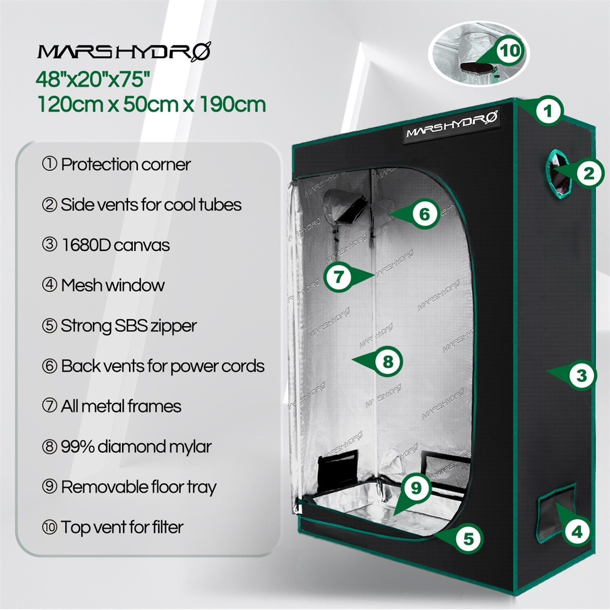 Mars Hydro SP 3000 120x50x190CM Grow Tent LED Grow Light Samsung Lm301D 300W Meanwell Driver Hydroponics Phytolamp for Plants enlarge