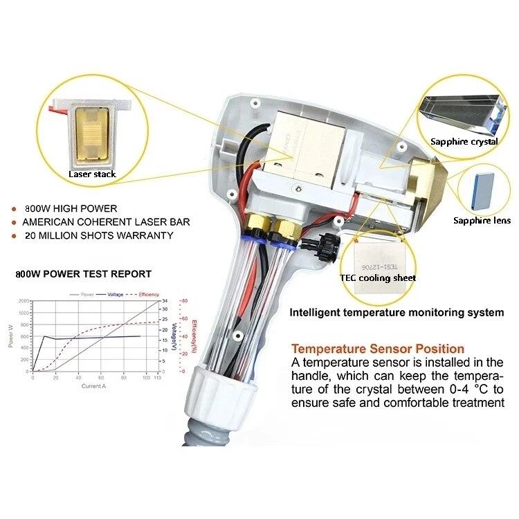Купить с кэшбэком 2021 Alma Soprano ICE Platinum 755nm 808nm 1064nm Diode Laser Permanent Hair Removal Machine