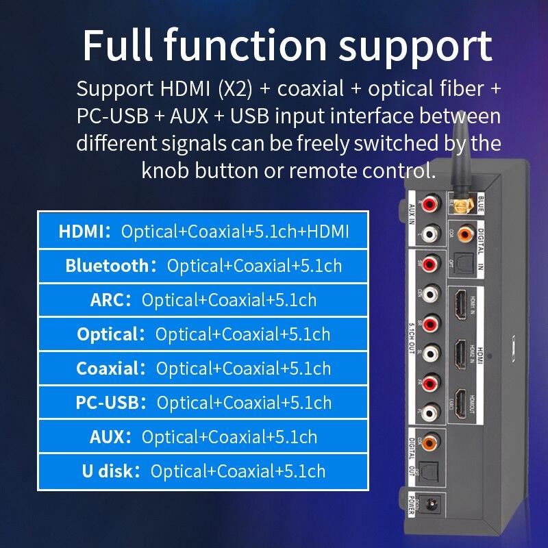 HD920 5.1CH Audio Decoder Bluetooth 5.0 Reciever DAC DTS AC3 Dolby Atmos 4K Converter SPDIF ARC PCUSB Sound Card enlarge