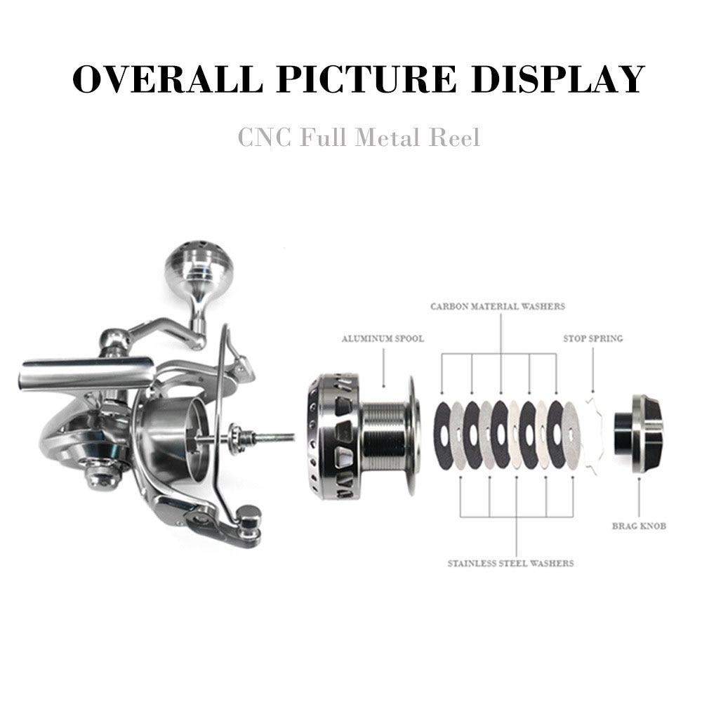 Spinning Salt Water Fishing Reel All-Metal Iron Plate Stainless Steel CNC Carbon Brake Casting Sea Wheel 5.5:1 Speed Ratio enlarge