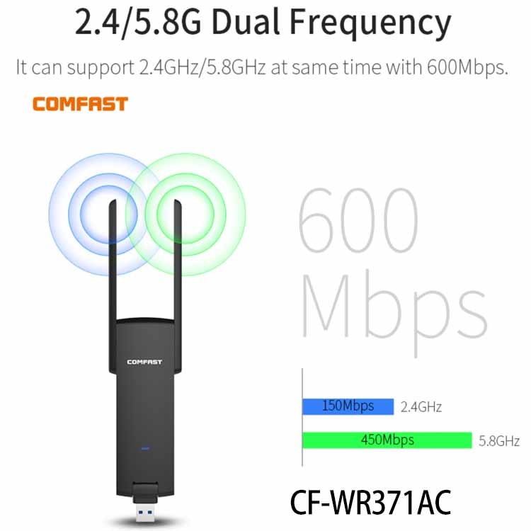 1PCS usb CF-WR371AC 600Mbps comfast WiFi Repeater 11AC Gigabit dual frequency  desktop laptop computer WiFi receiver remote