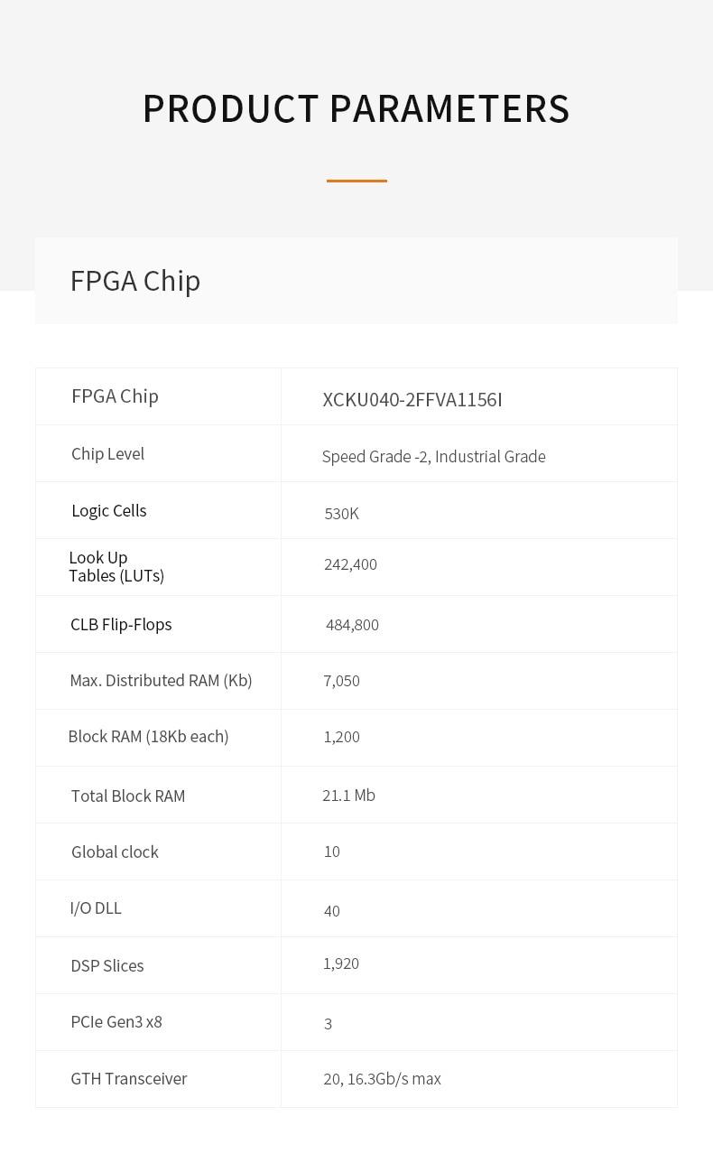 ALINX AXKU040: Xilinx Kintex UltraScale XCKU040 FPGA Board Video Processing 4GB DDR4 4x10G SFP Transmission FMC HPC enlarge