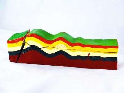 Fault Fold Demonstrator Middle School Geography Geomorphology Geological Teaching Model Model Teaching Instrument