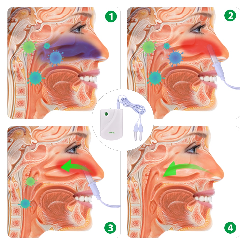 Nose Treatment Rhinitis Instrument Therapy Device Sinusitis Relief Nose Cure Device Cure Nasal Allergic Laser Light Health Care