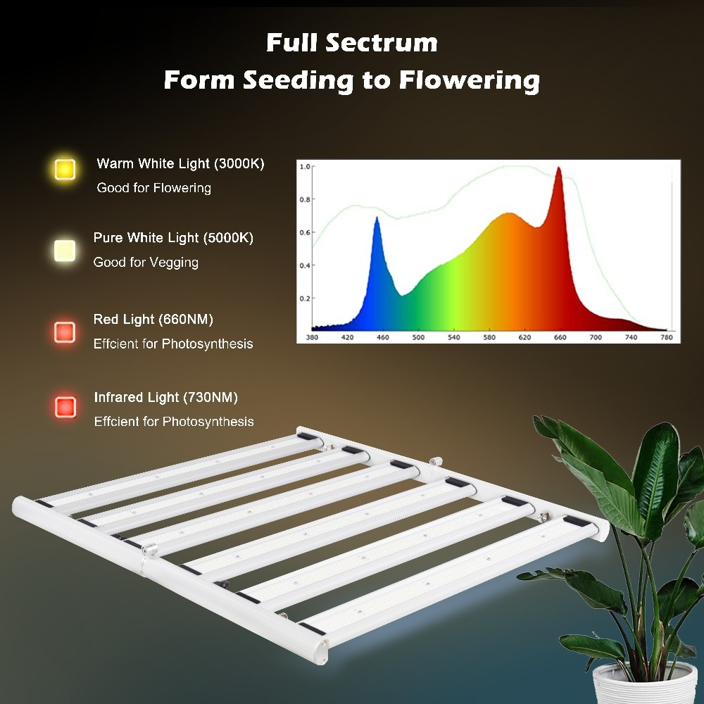 Samsung LM281B3000W LED Full Spectrum Plant Growth Light Foldable  Phyto Lamp For Indoor Plant Greenhouse Tent VEG Light enlarge