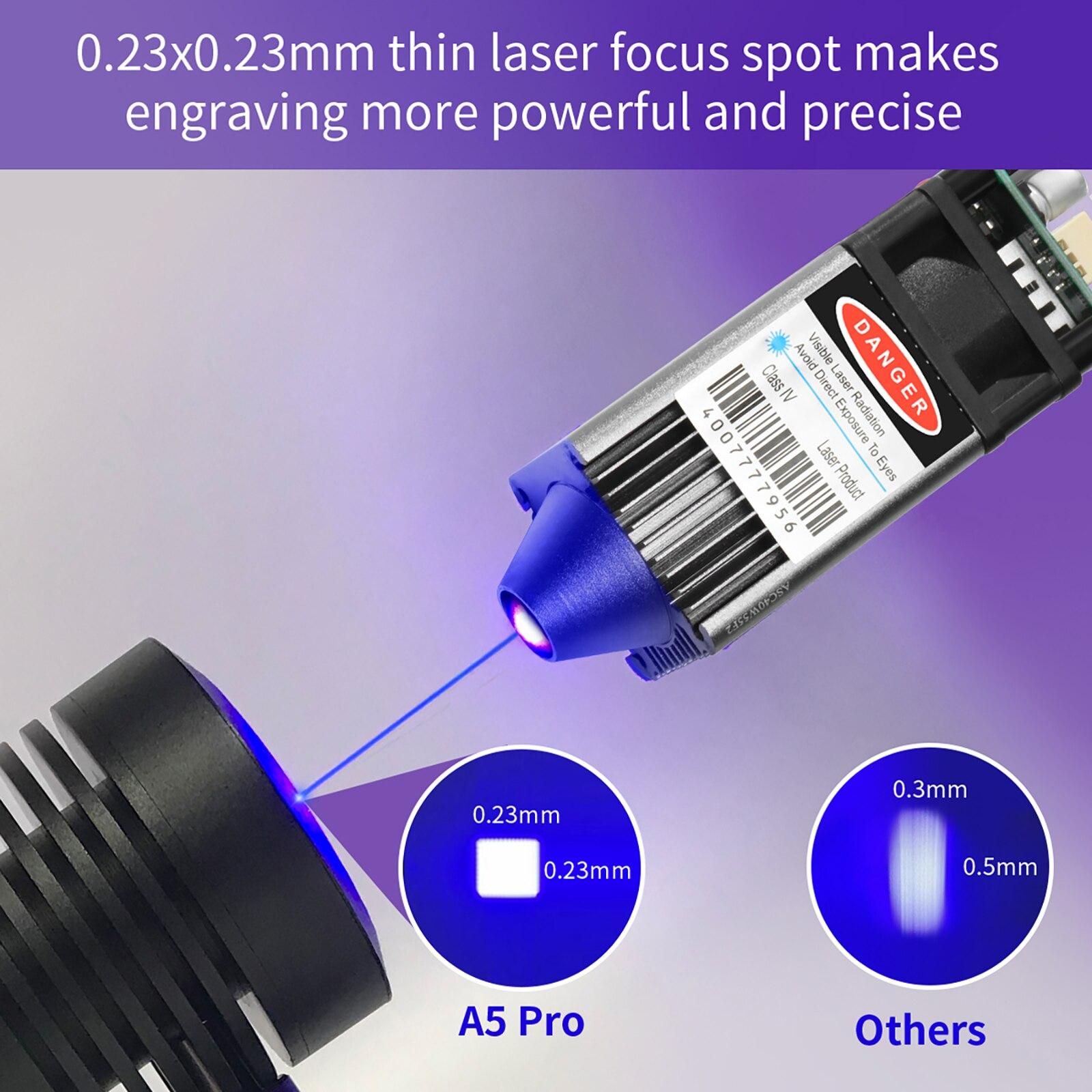 40 واط ليزر وحدة ليزر رئيس 455nm الأزرق Lase ل آلة تقطيع بالليزر باستخدام الحاسب الآلي لتقوم بها بنفسك خشب الليزر وسم قطع أداة