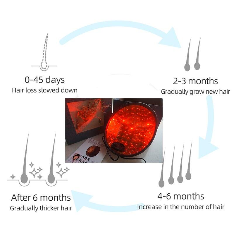 الكهربائية الليزر نمو الشعر غطاء مكافحة فقدان الشعر فرشاة RF نانو الأحمر ضوء الإنارة الأشعة تحت الحمراء الاهتزاز تدليك تصفيف الشعر