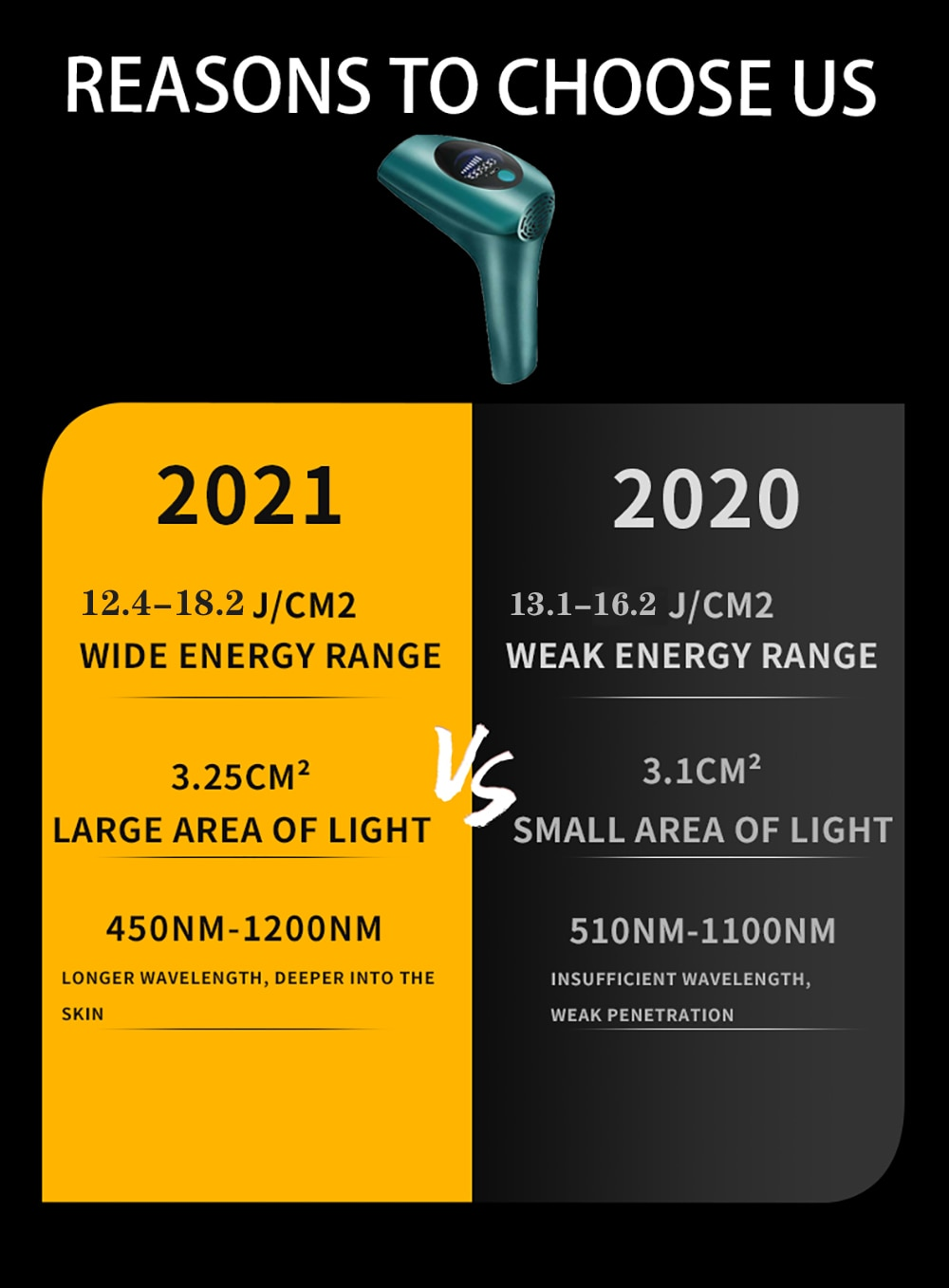 2021New 900000Flashes Laser Epilator Laser Hot Sell  Permanent IPL Photoepilator Hair Removal Painless Electric Epilator Machine enlarge