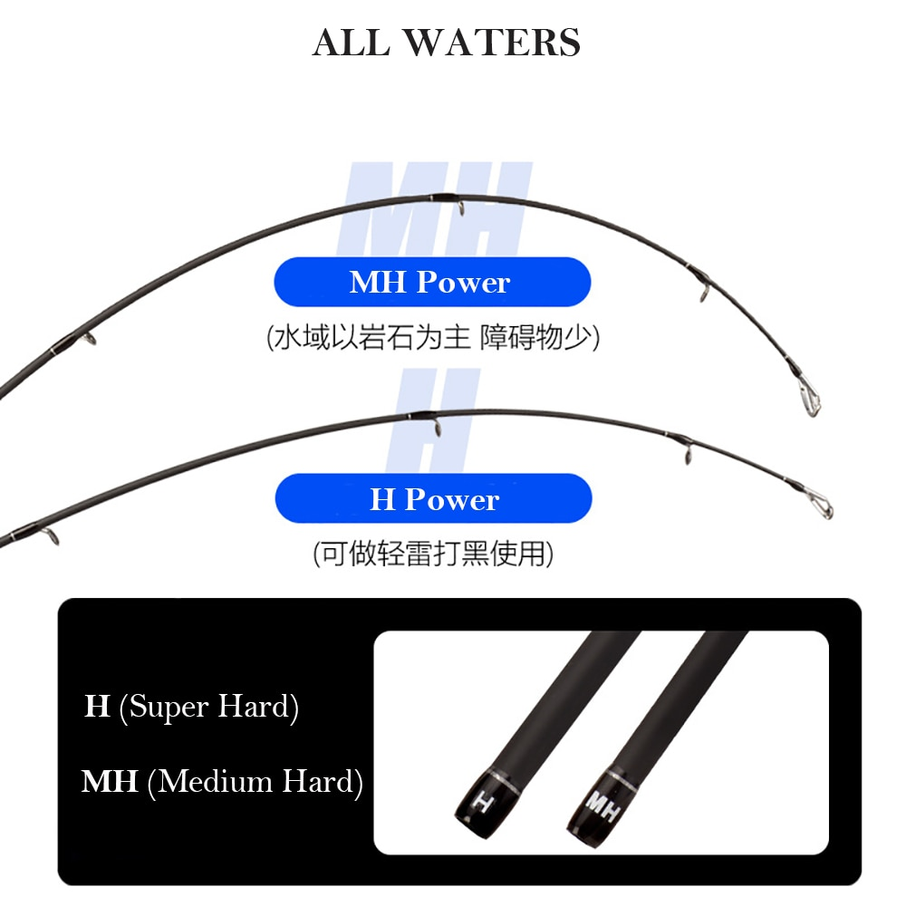 Spinning Fishing Rod Casting 2.1m/2.4m/2.7m/3.0m Carbon MH and H Power Strong Body with Reel enlarge