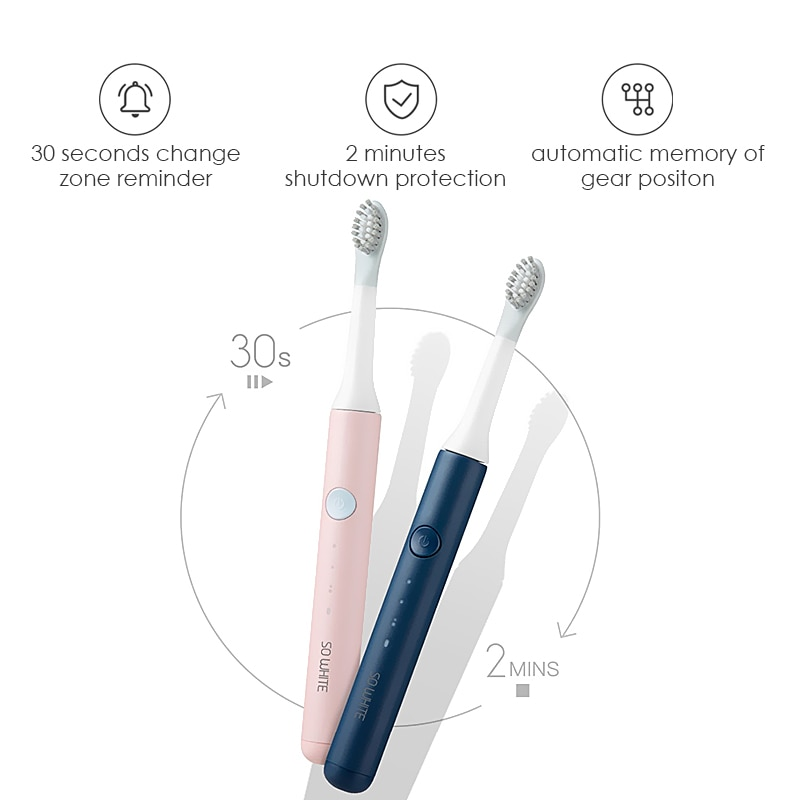 EX3 sonic Elektrische Tandenborstel voor Xiaomi Mijia Ultra sonic Automatische Tandenborstel Oplaadbare Waterdicht Reiniging enlarge