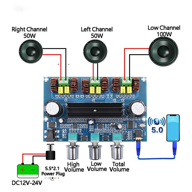 TPA3116 Digital Power Amplifier Board 2.1Channel Stereo Class D Home Speaker Bluetooth 5.0 Audio Rec