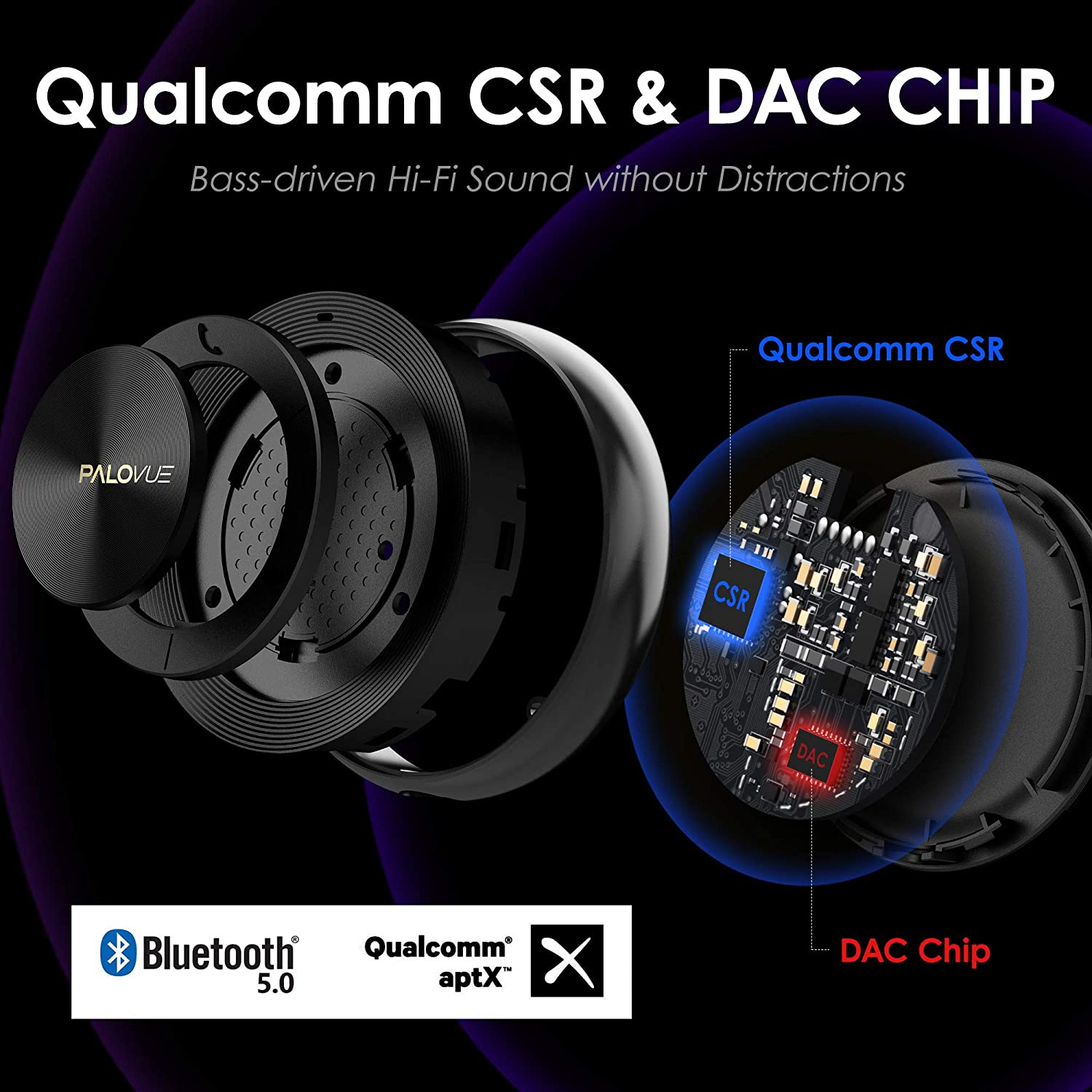 HiFi Bluetooth Receiver 5.0 with Qualcomm CSR and DAC Aux Adapter for Music Streaming and Hands-Free Calling for Car Home Stereo enlarge