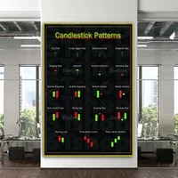 stock forex crypto candlestick pattern posters and prints wall art canvas painting for living room office decoration modern