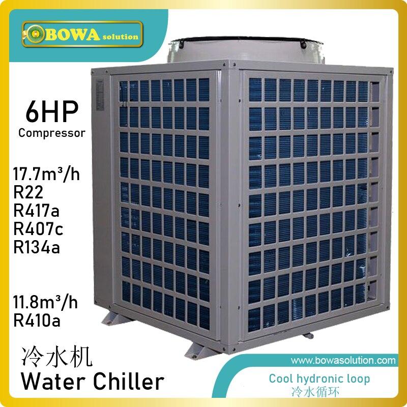 6HP охладитель воды с воздушным охлаждением может выбрать различные хладагенты по его применению, различные температуры окружающей среды и ...