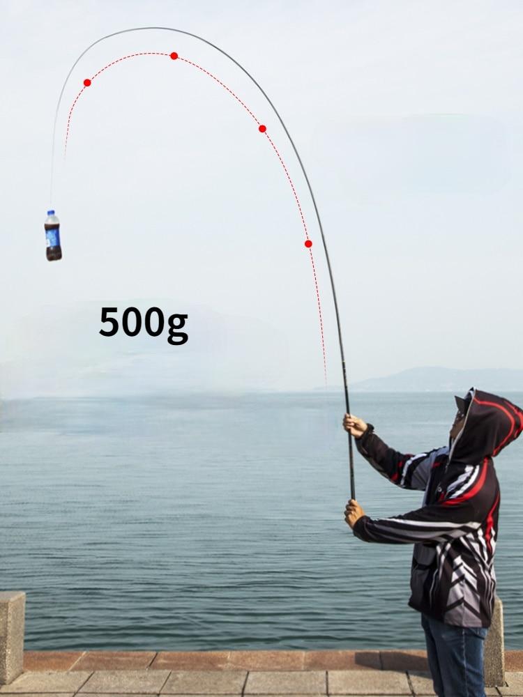 3.6m 4.5m 5.4m 6.3m Stream Rod High Carbon Fiber Telescopic Fishing Olta Short Section Hand Pole Fishing Sticks Vara De Pesca enlarge
