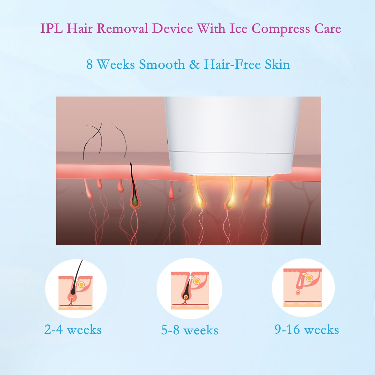 TUMAKOU IPL Hair Removal Epilator Laser Permanent Hair Removal Machine Face Body Electric Depilador Device 500000 Flashes enlarge