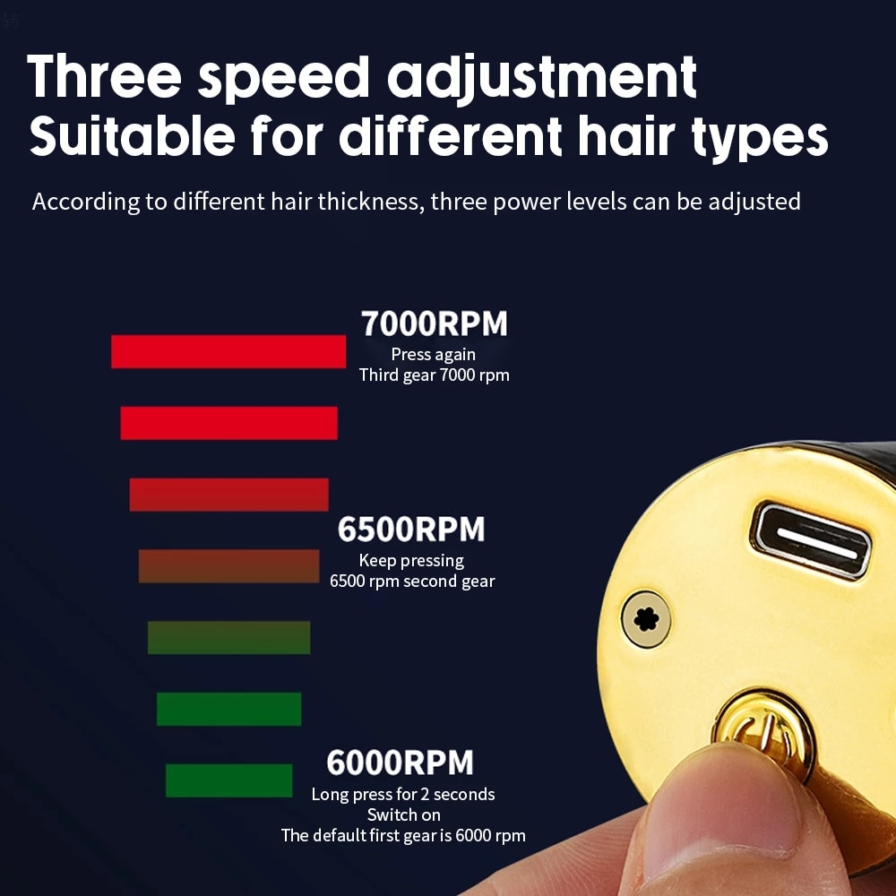 BornToShave™ Hair Trimmer has a powerful high-speed childlike rotary motor