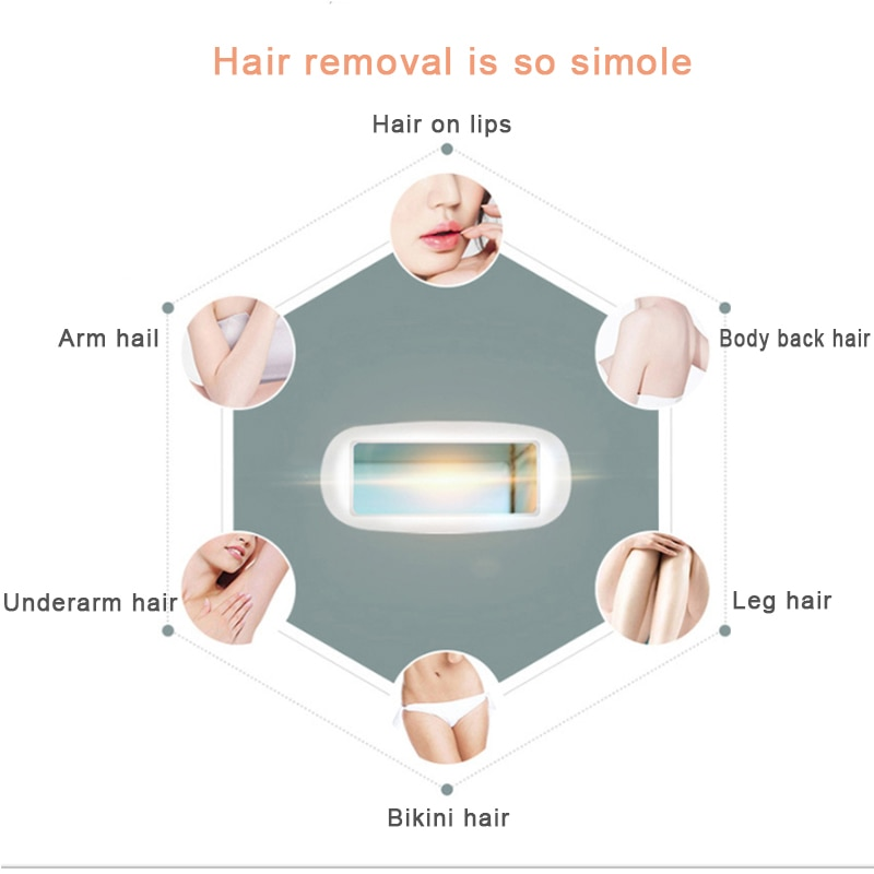 Laser Epilator Permanent Hair Removal IPL System 500,000 Luminous Pulse Women's Whole Body Painless professional hair removal enlarge