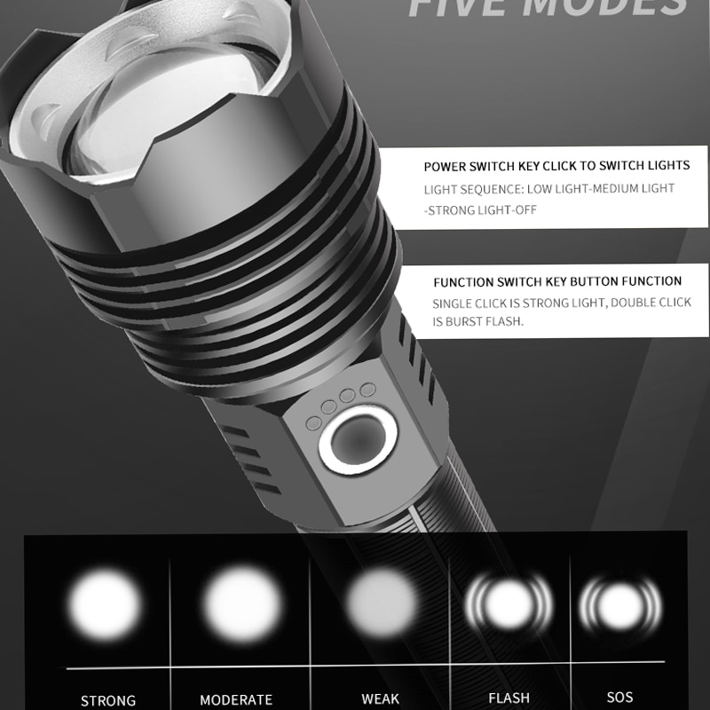 2021Newest XHP70 LED Most Powerful Led Flashlight Torch Light 26650 Rechargeable Tactical Flash Light Hunting Usb Led Lantern enlarge