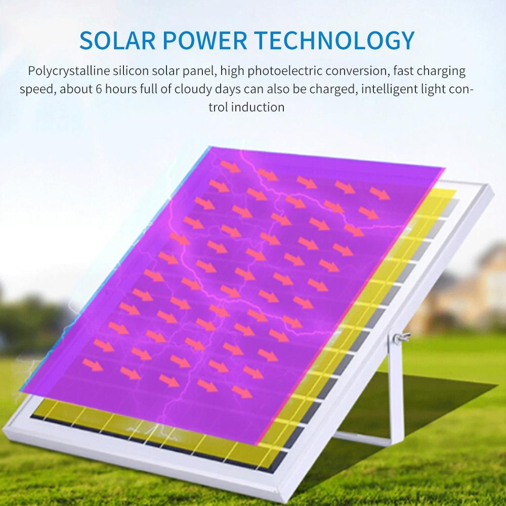 LED Solar Powered Motion Sensor Security Light Garden Lamp Wall Street Lamp NEW enlarge