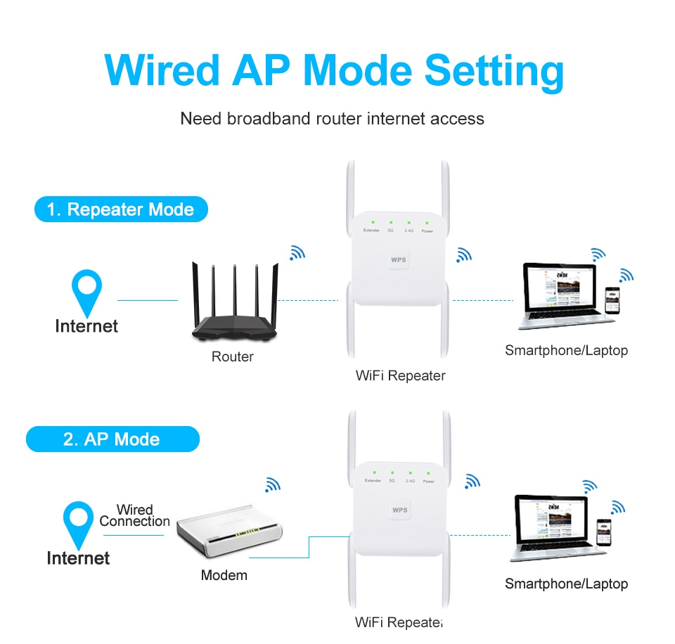5G WiFi Repeater Wifi Amplifier Signal Wifi Extender Network Wi fi Booster 1200Mbps 5 Ghz Long Range Wireless Wi-fi Repeater enlarge