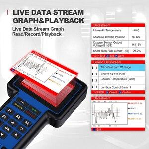 Image 3 - Thinkcar Thinkscan 601 OBD2 читатель кода блока управления двигателем/АБС пластик/ПП автомобильное масло сканера/Система контроля давления в шинах/стоп сигнал/SAS сброс диагностический инструмент